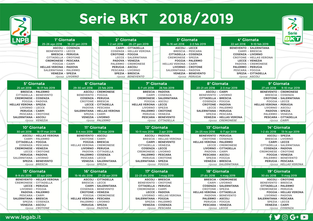 Calendario Play Off.Playoff Serie B Regolamento Come Funzionano E Date